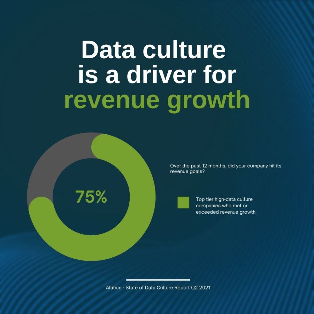 Data-Centric Leadership, Revenue Driver, Alation State of Data Culture Report