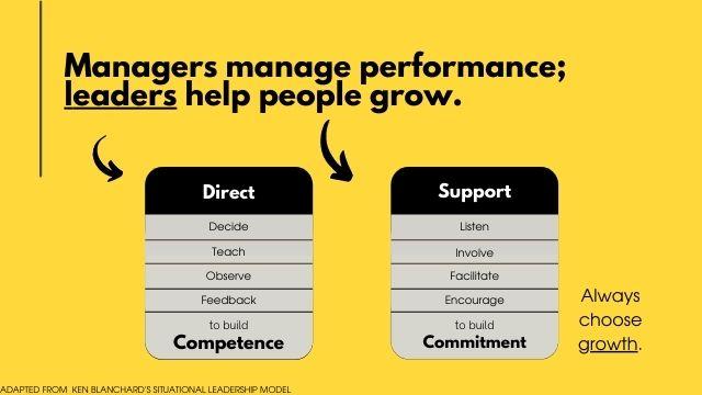 Help underperformers excel - leaders help people grow