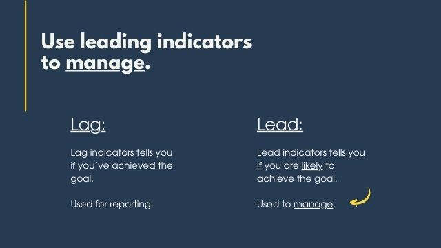 Understand and align leading and lagging measures to define success, reporting and managing