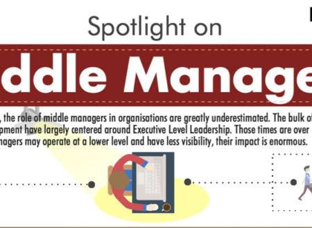 Middle managers